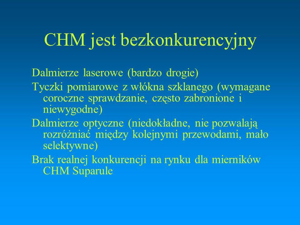 CHM jest bezkonkurencyjny Dalmierze laserowe (bardzo drogie) Tyczki pomiarowe z włókna szklanego (wymagane coroczne sprawdzanie, często zabronione i n