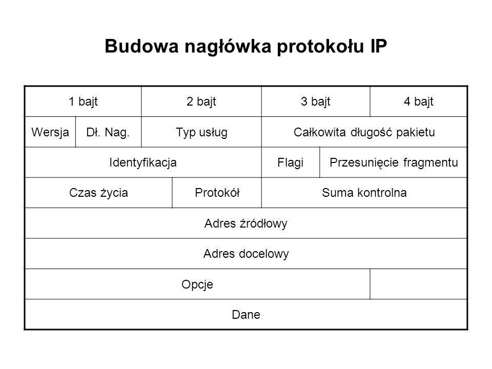 Budowa nagłówka protokołu IP 1 bajt2 bajt3 bajt4 bajt WersjaDł. Nag.Typ usługCałkowita długość pakietu IdentyfikacjaFlagiPrzesunięcie fragmentu Czas ż