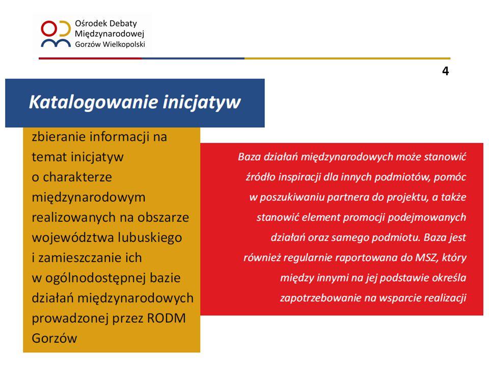 15 MSZ cd.- interwencje dotyczące np.