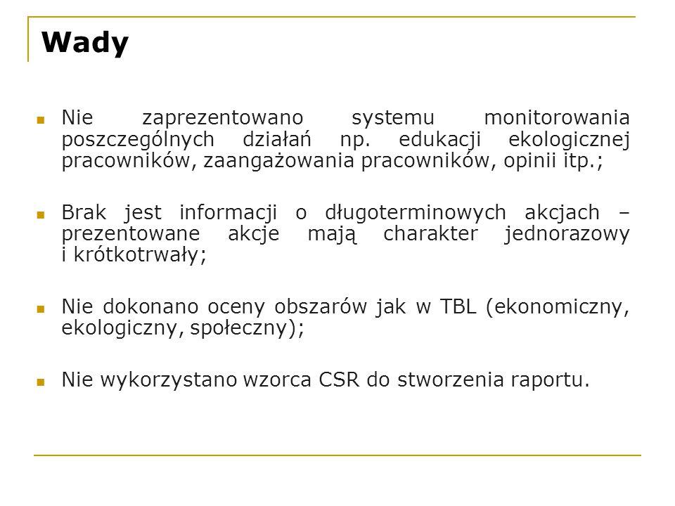Wady Nie zaprezentowano systemu monitorowania poszczególnych działań np.