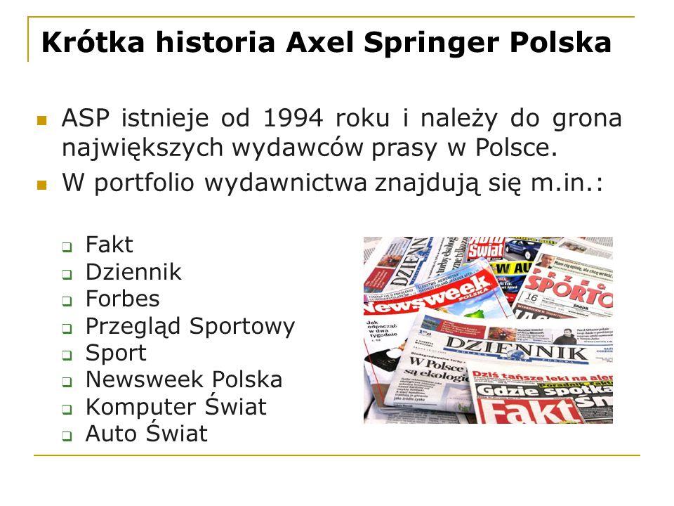 Krótka historia Axel Springer Polska  Fakt  Dziennik  Forbes  Przegląd Sportowy  Sport  Newsweek Polska  Komputer Świat  Auto Świat ASP istnieje od 1994 roku i należy do grona największych wydawców prasy w Polsce.