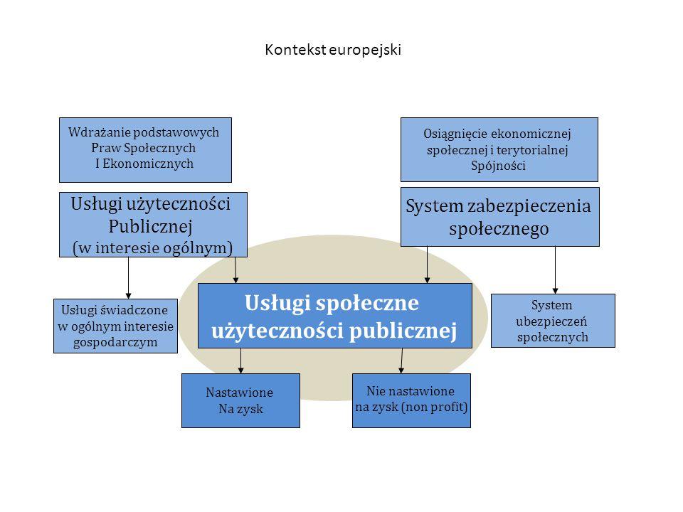 Usługi społeczne użyteczności publicznej System ubezpieczeń społecznych System zabezpieczenia społecznego Usługi użyteczności Publicznej (w interesie