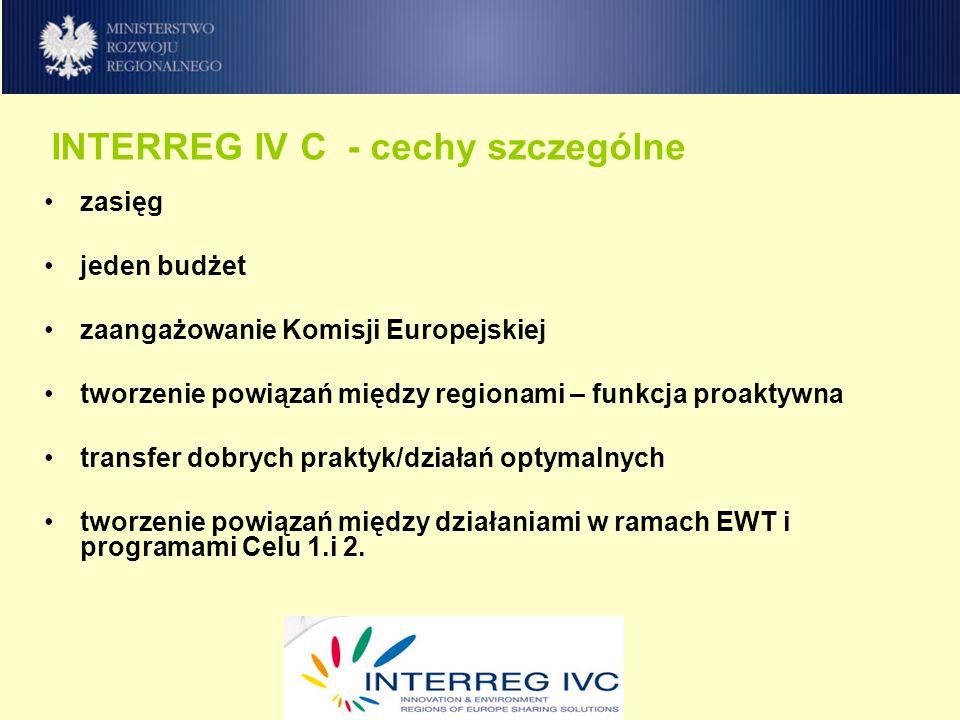 INTERREG IV C - cechy szczególne zasięg jeden budżet zaangażowanie Komisji Europejskiej tworzenie powiązań między regionami – funkcja proaktywna transfer dobrych praktyk/działań optymalnych tworzenie powiązań między działaniami w ramach EWT i programami Celu 1.i 2.