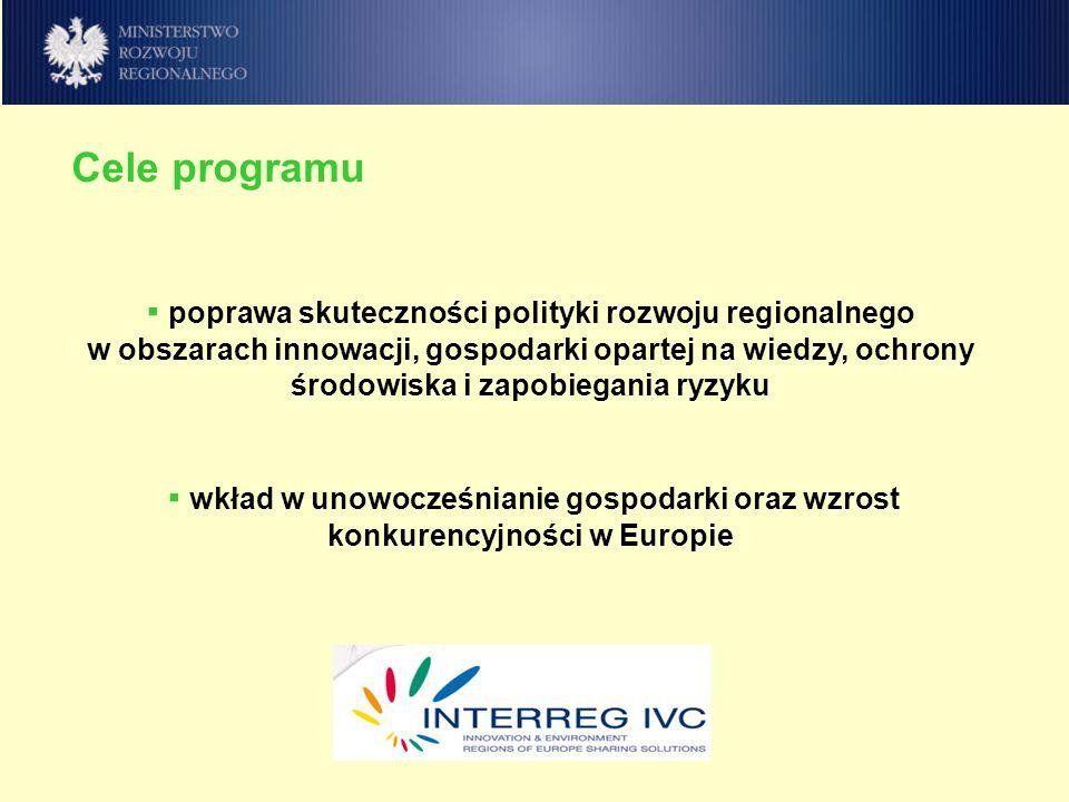 Cele programu ▪ poprawa skuteczności polityki rozwoju regionalnego w obszarach innowacji, gospodarki opartej na wiedzy, ochrony środowiska i zapobiegania ryzyku ▪ wkład w unowocześnianie gospodarki oraz wzrost konkurencyjności w Europie