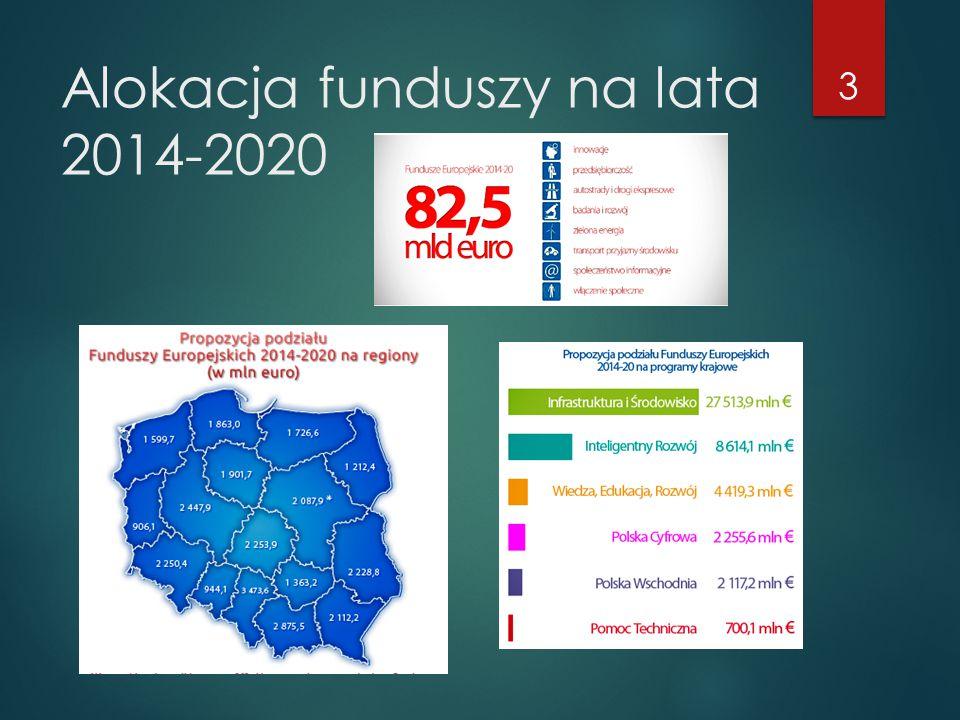 Alokacja funduszy na lata 2014-2020 3