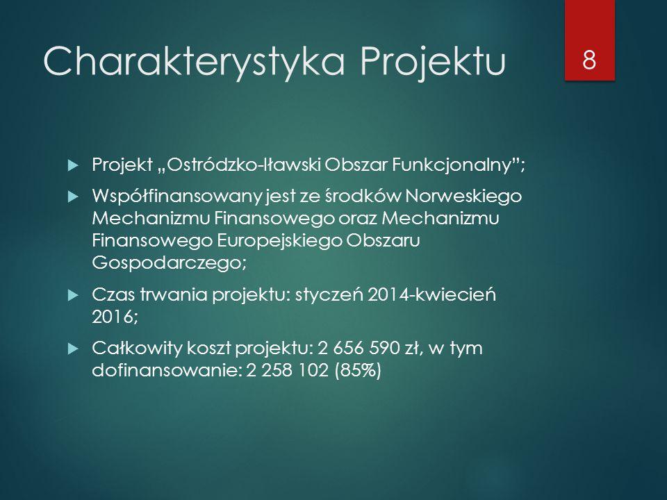 """Charakterystyka Projektu  Projekt """"Ostródzko-Iławski Obszar Funkcjonalny ;  Współfinansowany jest ze środków Norweskiego Mechanizmu Finansowego oraz Mechanizmu Finansowego Europejskiego Obszaru Gospodarczego;  Czas trwania projektu: styczeń 2014-kwiecień 2016;  Całkowity koszt projektu: 2 656 590 zł, w tym dofinansowanie: 2 258 102 (85%) 8"""