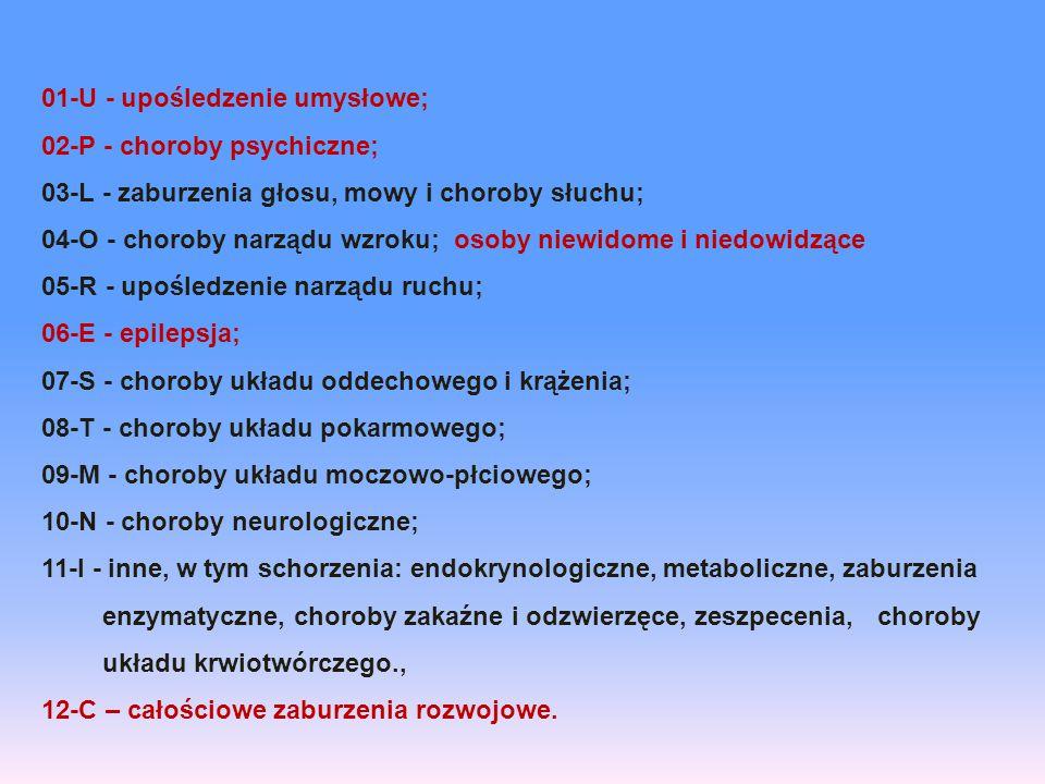 01-U - upośledzenie umysłowe; 02-P - choroby psychiczne; 03-L - zaburzenia głosu, mowy i choroby słuchu; 04-O - choroby narządu wzroku; osoby niewidome i niedowidzące 05-R - upośledzenie narządu ruchu; 06-E - epilepsja; 07-S - choroby układu oddechowego i krążenia; 08-T - choroby układu pokarmowego; 09-M - choroby układu moczowo-płciowego; 10-N - choroby neurologiczne; 11-I - inne, w tym schorzenia: endokrynologiczne, metaboliczne, zaburzenia enzymatyczne, choroby zakaźne i odzwierzęce, zeszpecenia, choroby układu krwiotwórczego., 12-C – całościowe zaburzenia rozwojowe.