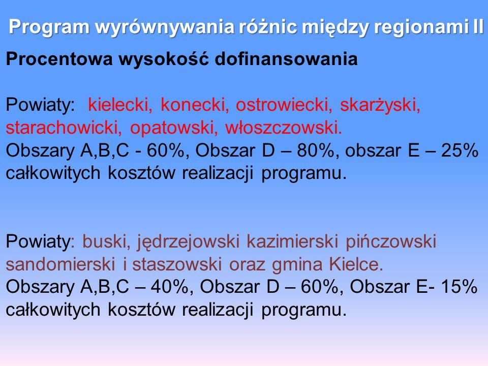 Procentowa wysokość dofinansowania Powiaty: kielecki, konecki, ostrowiecki, skarżyski, starachowicki, opatowski, włoszczowski.