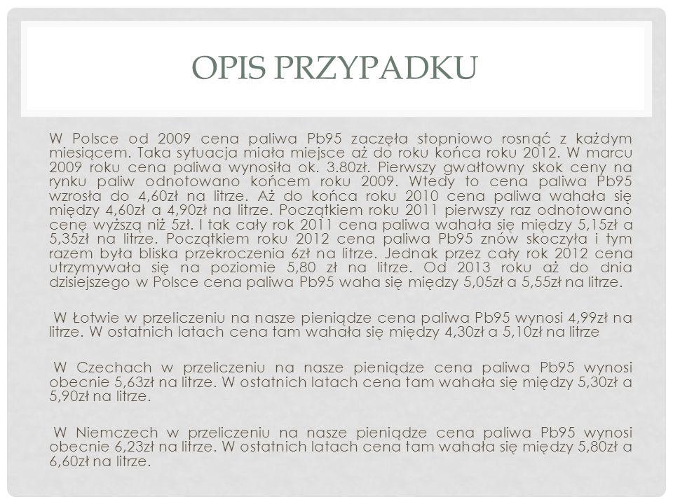 OPIS PRZYPADKU W Polsce od 2009 cena paliwa Pb95 zaczęła stopniowo rosnąć z każdym miesiącem. Taka sytuacja miała miejsce aż do roku końca roku 2012.