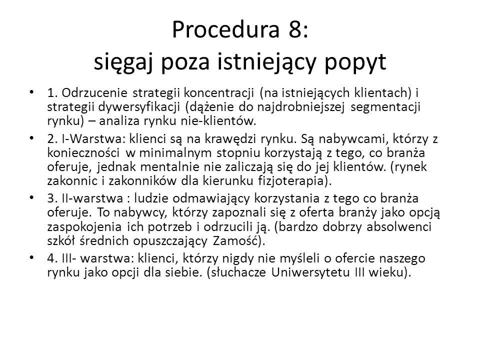 Procedura 8: sięgaj poza istniejący popyt 1.