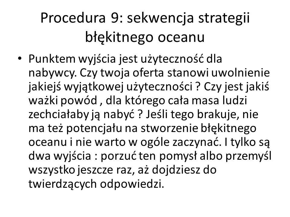 Procedura 9: sekwencja strategii błękitnego oceanu Punktem wyjścia jest użyteczność dla nabywcy.
