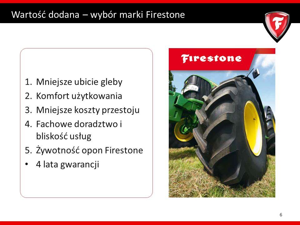 Wartość dodana – wybór marki Firestone 6 1.Mniejsze ubicie gleby 2.Komfort użytkowania 3.Mniejsze koszty przestoju 4.Fachowe doradztwo i bliskość usług 5.Żywotność opon Firestone 4 lata gwarancji