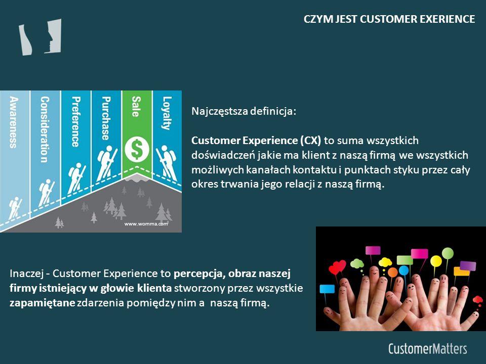 CZYM JEST CUSTOMER EXERIENCE Najczęstsza definicja: Customer Experience (CX) to suma wszystkich doświadczeń jakie ma klient z naszą firmą we wszystkic