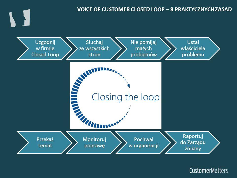 Uzgodnij w firmie Closed Loop Słuchaj ze wszystkich stron Nie pomijaj małych problemów Ustal właściciela problemu Przekaż temat Monitoruj poprawę Poch