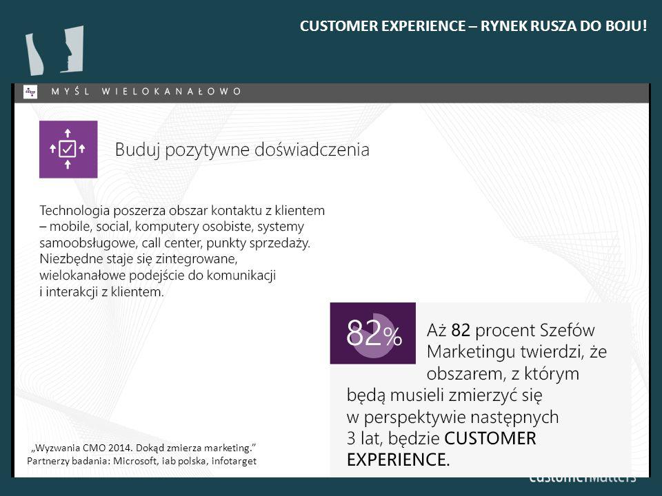 CZYM JEST CUSTOMER EXERIENCE Najczęstsza definicja: Customer Experience (CX) to suma wszystkich doświadczeń jakie ma klient z naszą firmą we wszystkich możliwych kanałach kontaktu i punktach styku przez cały okres trwania jego relacji z naszą firmą.