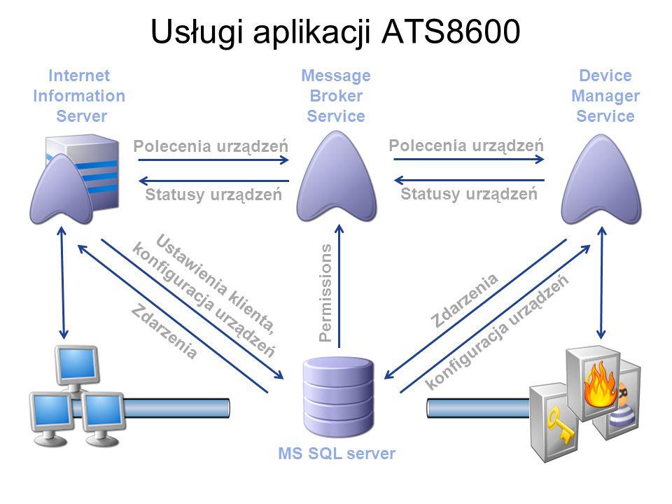 Statusy urządzeń Polecenia urządzeń Usługi aplikacji ATS8600 Internet Information Server Message Broker Service Device Manager Service Ustawienia klienta, konfiguracja urządzeń Zdarzenia konfiguracja urządzeń Zdarzenia Permissions MS SQL server Statusy urządzeń Polecenia urządzeń