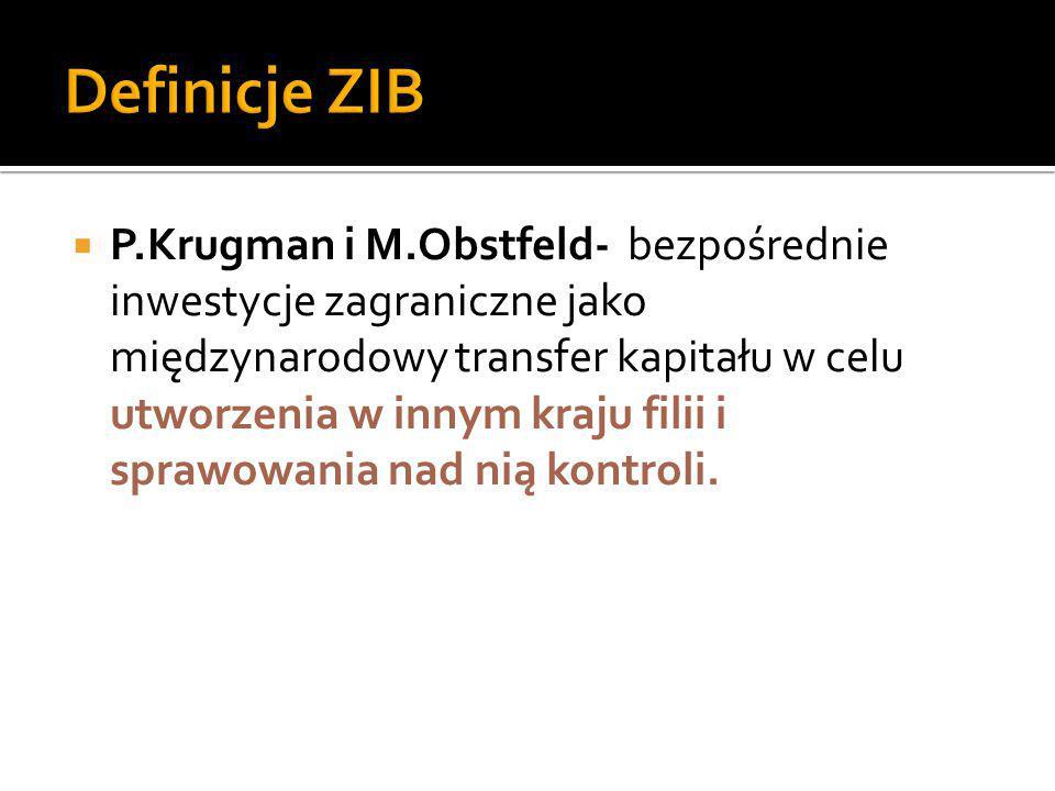  P.Krugman i M.Obstfeld- bezpośrednie inwestycje zagraniczne jako międzynarodowy transfer kapitału w celu utworzenia w innym kraju filii i sprawowani