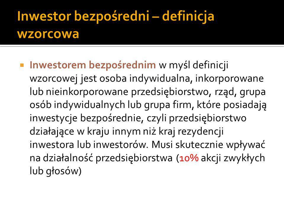 Inwestorem bezpośrednim w myśl definicji wzorcowej jest osoba indywidualna, inkorporowane lub nieinkorporowane przedsiębiorstwo, rząd, grupa osób in