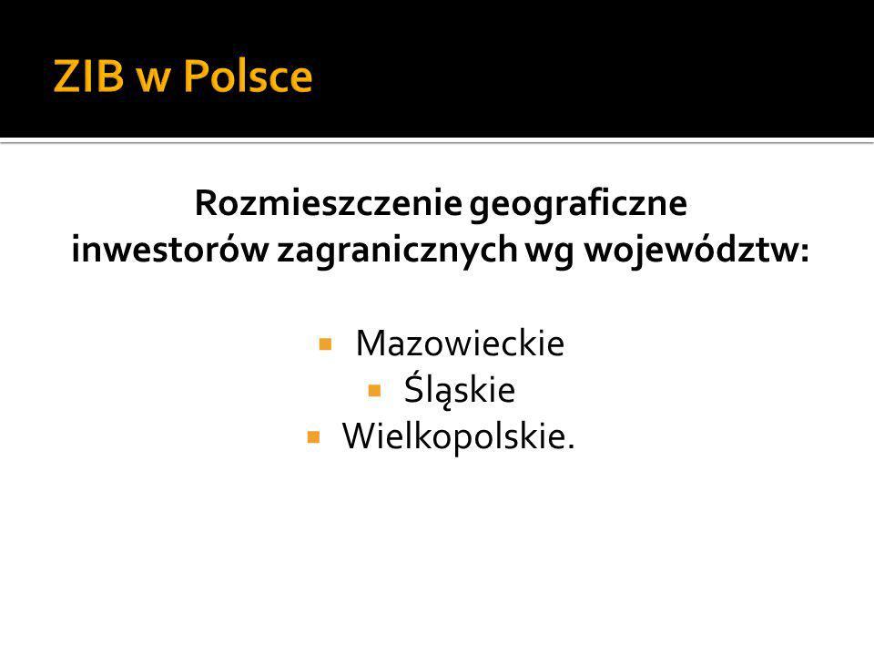 Rozmieszczenie geograficzne inwestorów zagranicznych wg województw:  Mazowieckie  Śląskie  Wielkopolskie.