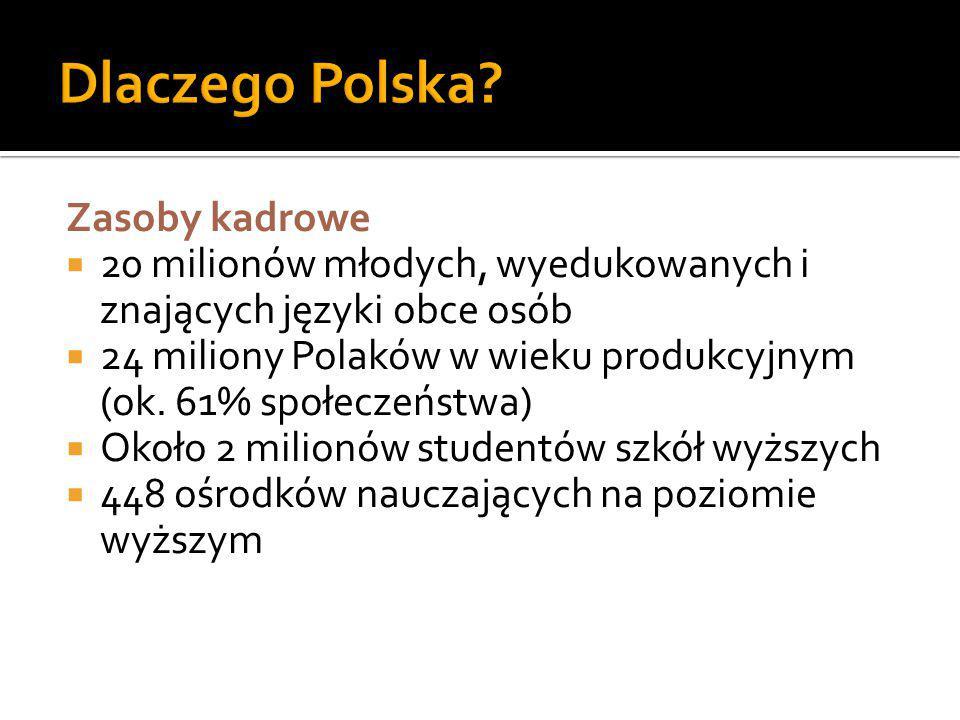 Zasoby kadrowe  20 milionów młodych, wyedukowanych i znających języki obce osób  24 miliony Polaków w wieku produkcyjnym (ok. 61% społeczeństwa)  O