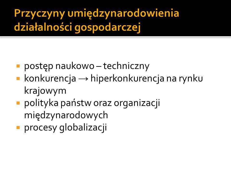  postęp naukowo – techniczny  konkurencja → hiperkonkurencja na rynku krajowym  polityka państw oraz organizacji międzynarodowych  procesy globali