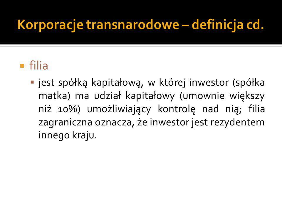  filia  jest spółką kapitałową, w której inwestor (spółka matka) ma udział kapitałowy (umownie większy niż 10%) umożliwiający kontrolę nad nią; fili