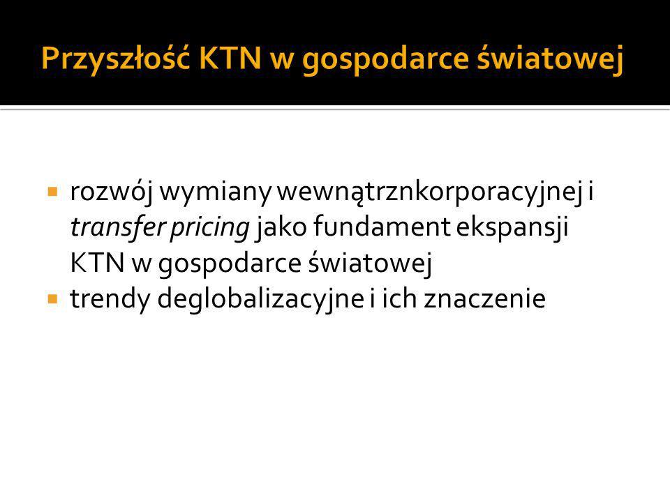  rozwój wymiany wewnątrznkorporacyjnej i transfer pricing jako fundament ekspansji KTN w gospodarce światowej  trendy deglobalizacyjne i ich znaczen
