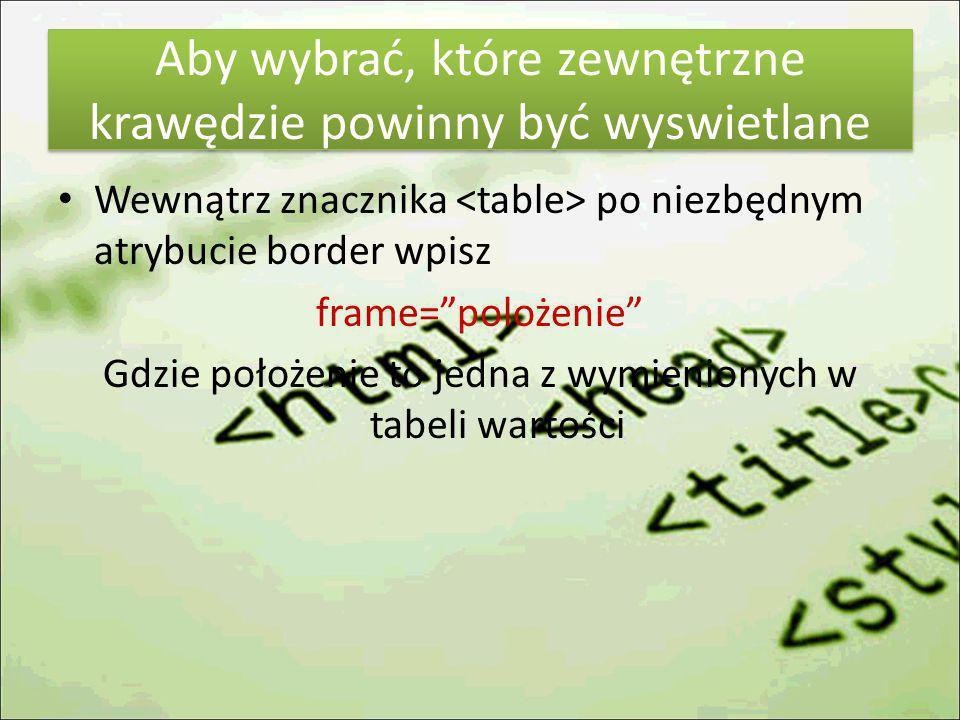 """Aby wybrać, które zewnętrzne krawędzie powinny być wyswietlane Wewnątrz znacznika po niezbędnym atrybucie border wpisz frame=""""polożenie"""" Gdzie położen"""