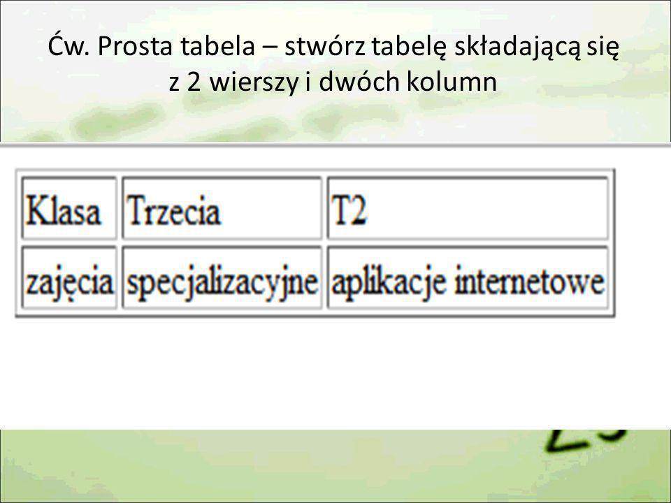 Wybór linii do wyświetlenia W przypadku użycia atrybutu border pomiędzy wszystkimi komórkami pojawia się widoczna krawędź Język (X)HTML, pozwala na określenie, które zewnętrzne krawędzie powinny posiadać ramkę, jak również, które z wewnętrznych krawędzi powinny się pojawiać.