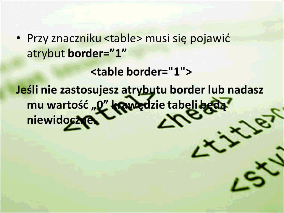 """Przy znaczniku musi się pojawić atrybut border=""""1"""" Jeśli nie zastosujesz atrybutu border lub nadasz mu wartość """"0"""" krawędzie tabeli będą niewidoczne."""