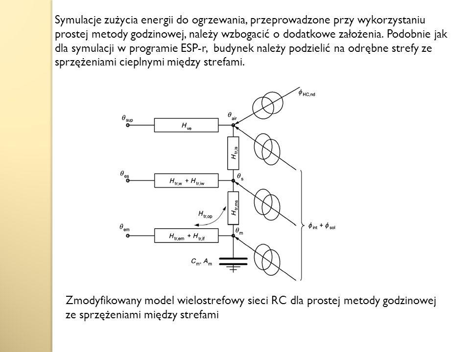 Symulacje zużycia energii do ogrzewania, przeprowadzone przy wykorzystaniu prostej metody godzinowej, należy wzbogacić o dodatkowe założenia. Podobnie
