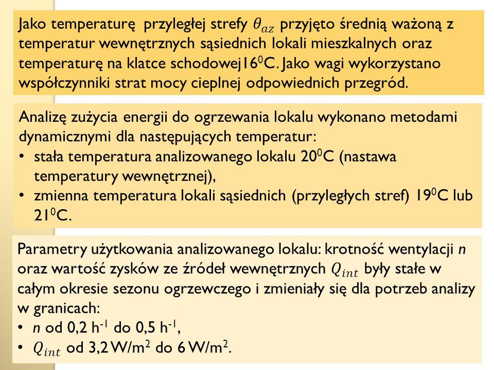 Analizę zużycia energii do ogrzewania lokalu wykonano metodami dynamicznymi dla następujących temperatur: stała temperatura analizowanego lokalu 20 0