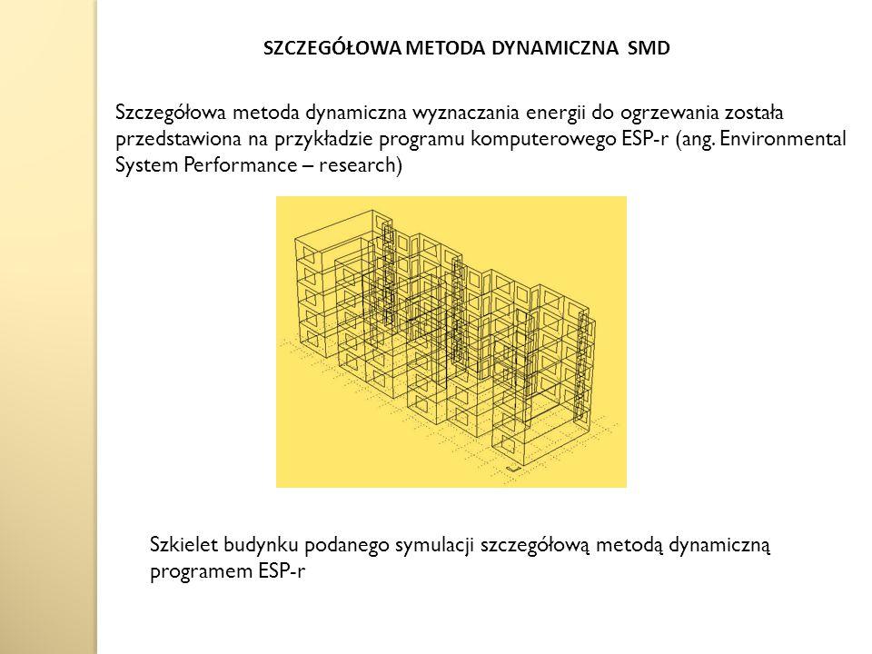SZCZEGÓŁOWA METODA DYNAMICZNA SMD Szczegółowa metoda dynamiczna wyznaczania energii do ogrzewania została przedstawiona na przykładzie programu komput