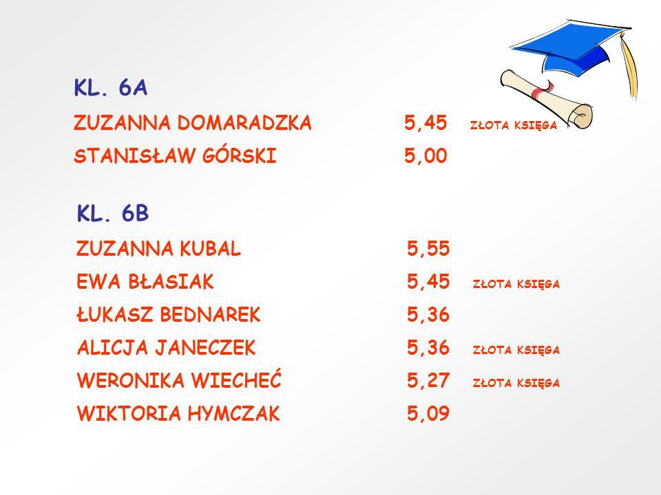 KL.6A ZUZANNA DOMARADZKA5,45 ZŁOTA KSIĘGA STANISŁAW GÓRSKI5,00 KL.