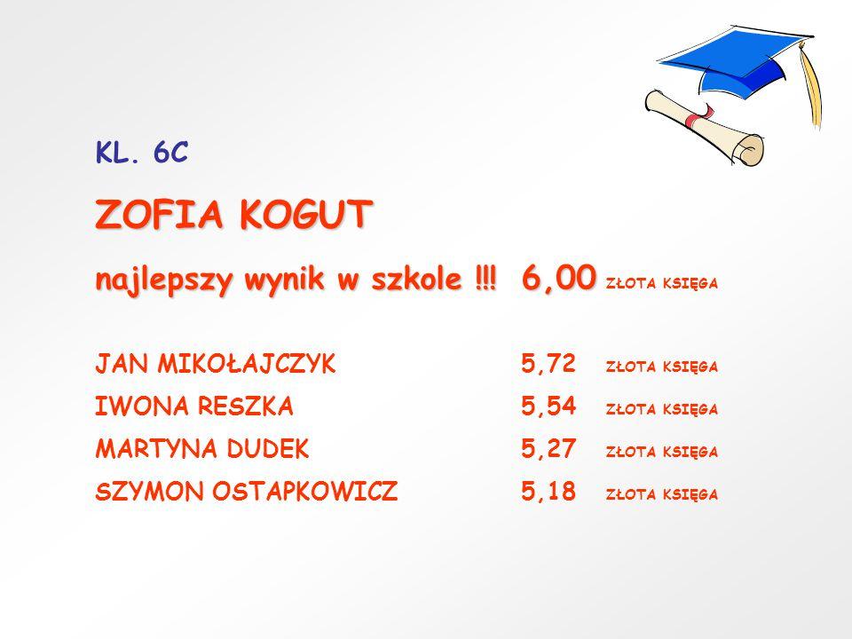 KL.6C ZOFIA KOGUT najlepszy wynik w szkole !!. 6,00 najlepszy wynik w szkole !!.
