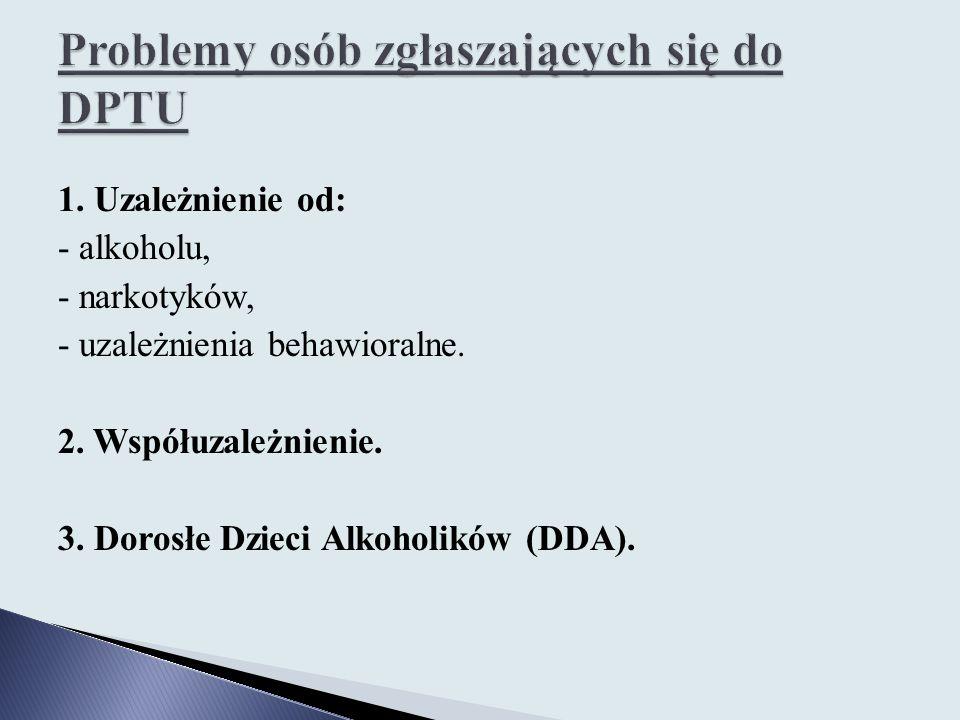 1. Uzależnienie od: - alkoholu, - narkotyków, - uzależnienia behawioralne. 2. Współuzależnienie. 3. Dorosłe Dzieci Alkoholików (DDA).