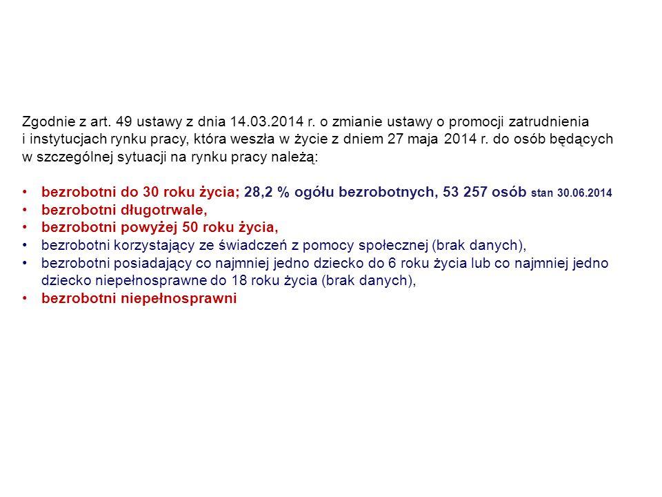 Zgodnie z art. 49 ustawy z dnia 14.03.2014 r. o zmianie ustawy o promocji zatrudnienia i instytucjach rynku pracy, która weszła w życie z dniem 27 maj