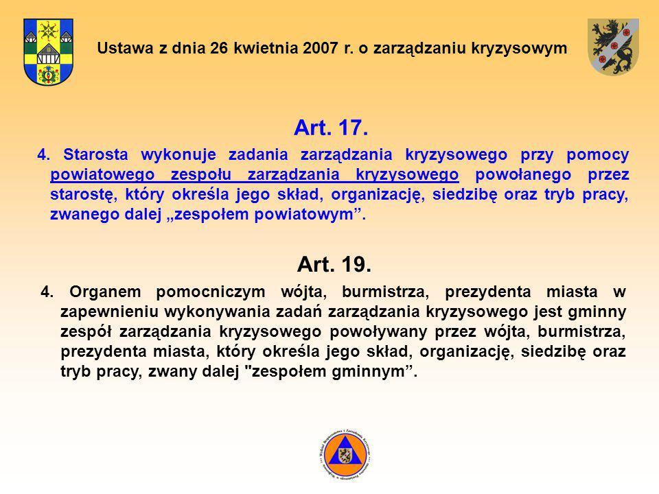 Ustawa z dnia 24 sierpnia 1991 r.o ochronie przeciwpożarowej Art.