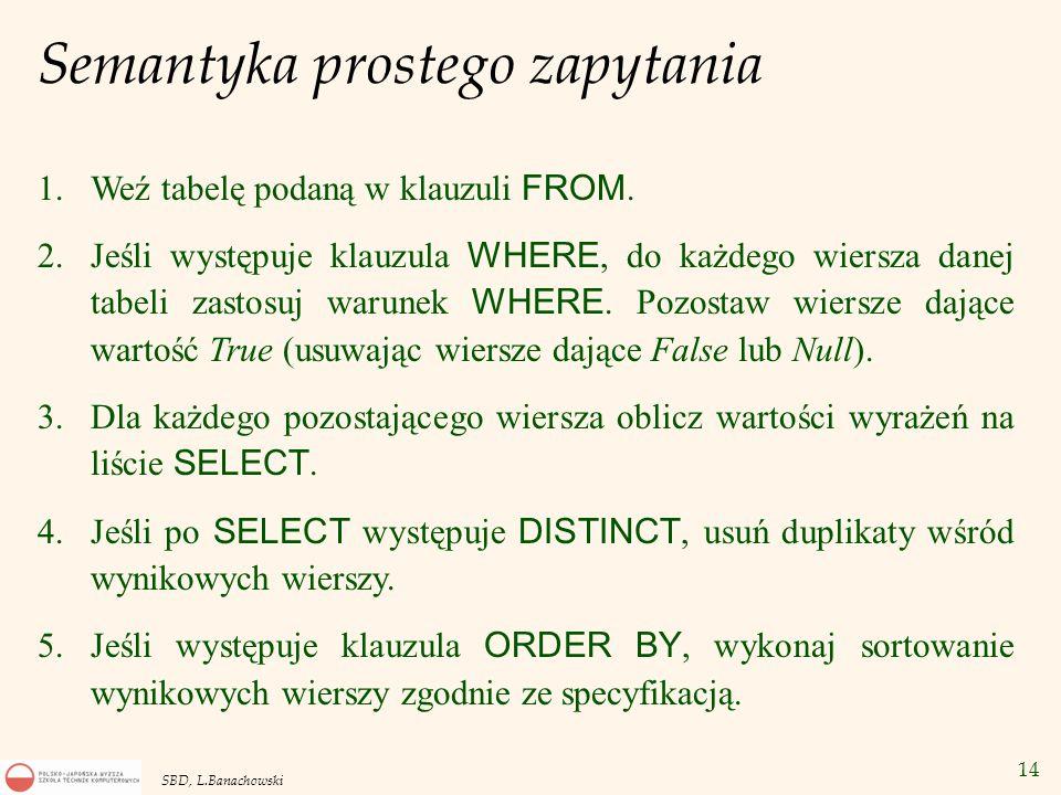 14 SBD, L.Banachowski Semantyka prostego zapytania 1.Weź tabelę podaną w klauzuli FROM.