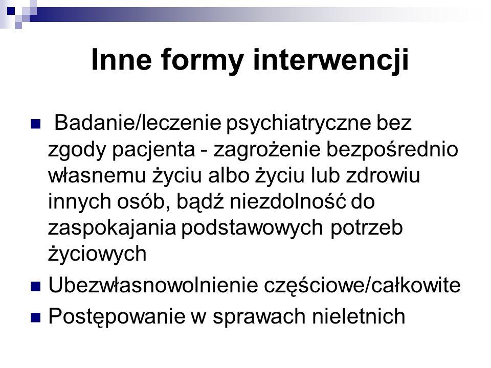 Inne formy interwencji Badanie/leczenie psychiatryczne bez zgody pacjenta - zagrożenie bezpośrednio własnemu życiu albo życiu lub zdrowiu innych osób,