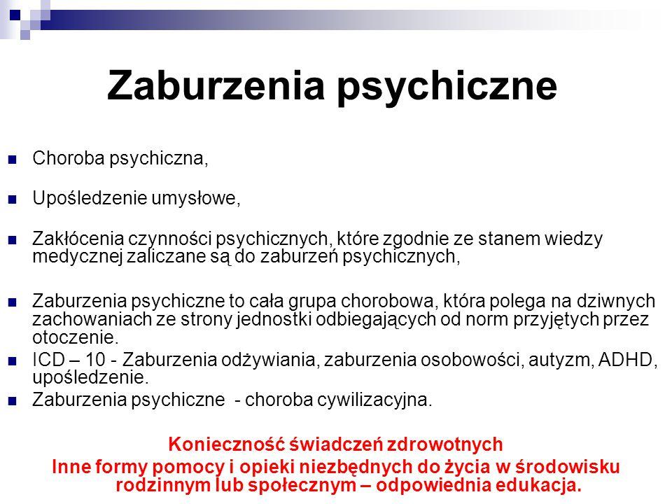 Zaburzenia psychiczne Choroba psychiczna, Upośledzenie umysłowe, Zakłócenia czynności psychicznych, które zgodnie ze stanem wiedzy medycznej zaliczane