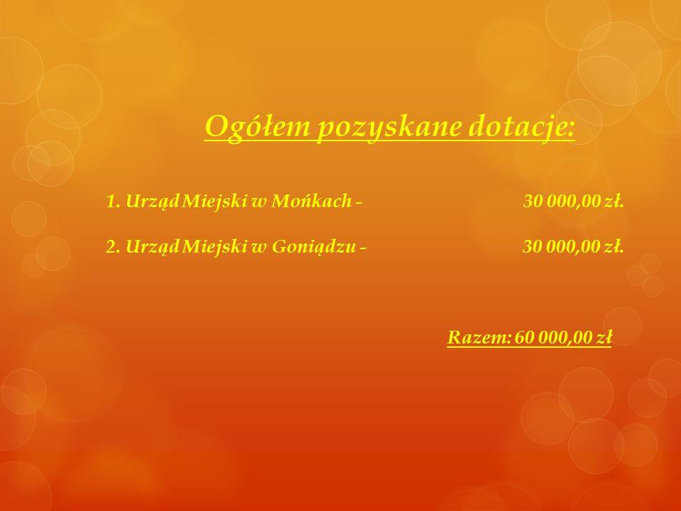 Ogółem pozyskane dotacje: 1. Urząd Miejski w Mońkach - 30 000,00 zł. 2. Urząd Miejski w Goniądzu - 30 000,00 zł. Razem:60 000,00 zł