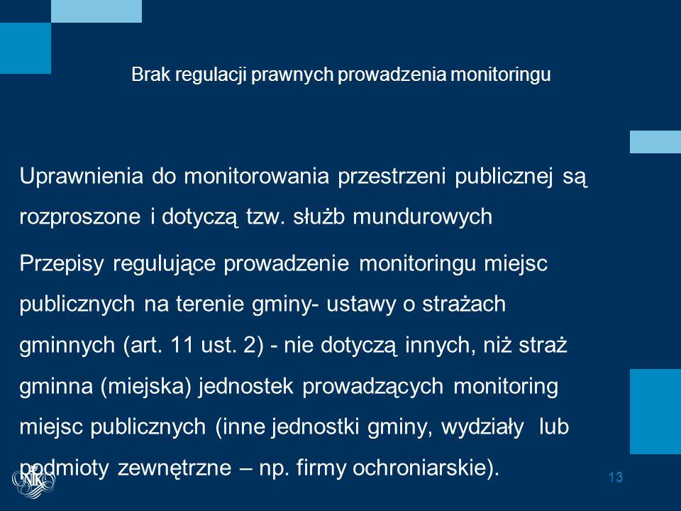 Brak regulacji prawnych prowadzenia monitoringu Uprawnienia do monitorowania przestrzeni publicznej są rozproszone i dotyczą tzw.