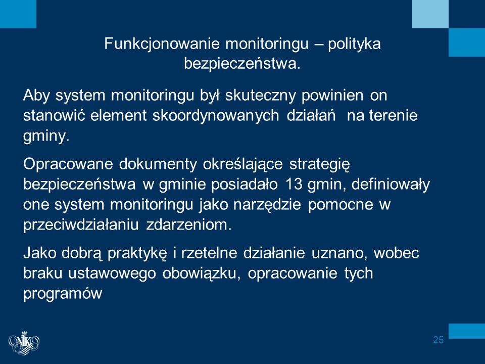 Funkcjonowanie monitoringu – polityka bezpieczeństwa.