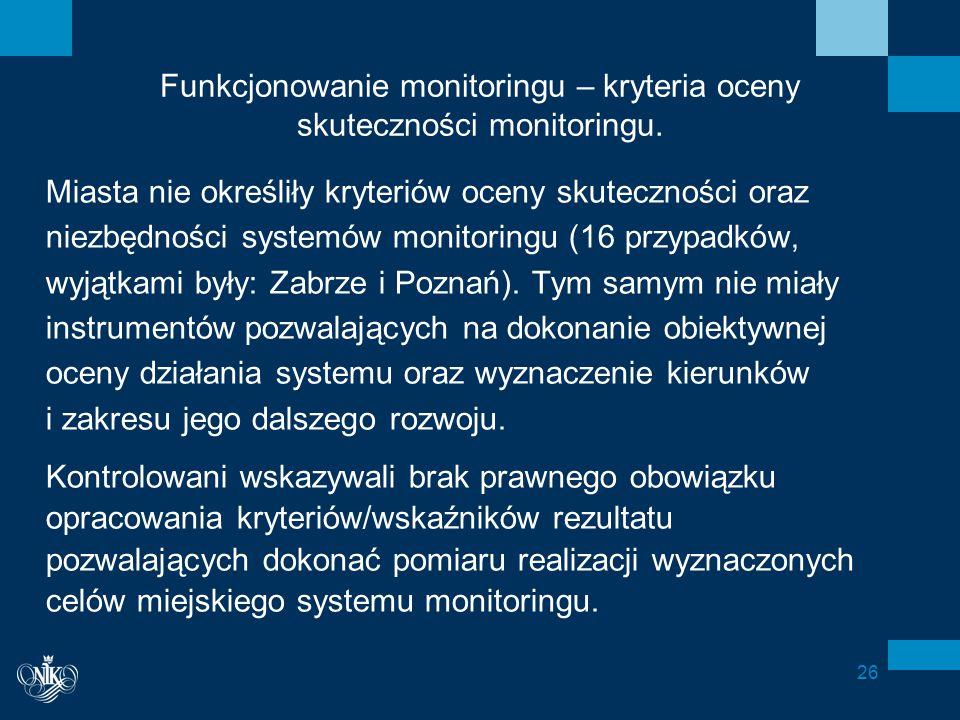 Funkcjonowanie monitoringu – kryteria oceny skuteczności monitoringu.