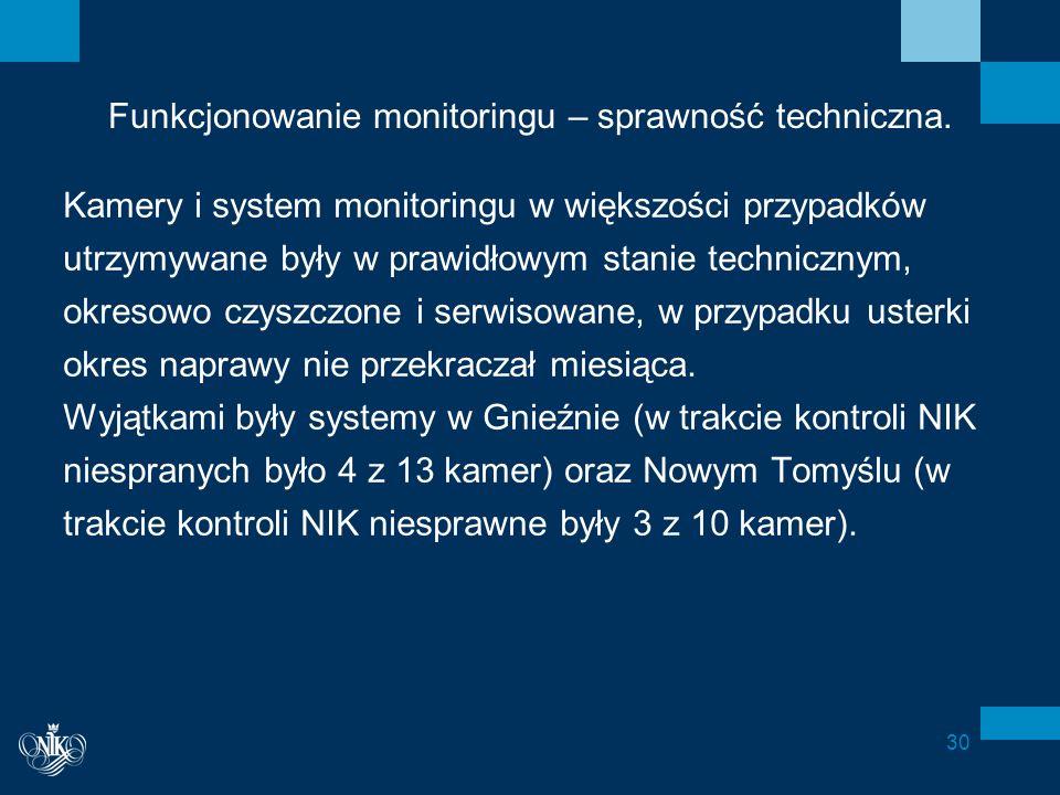 Funkcjonowanie monitoringu – sprawność techniczna.