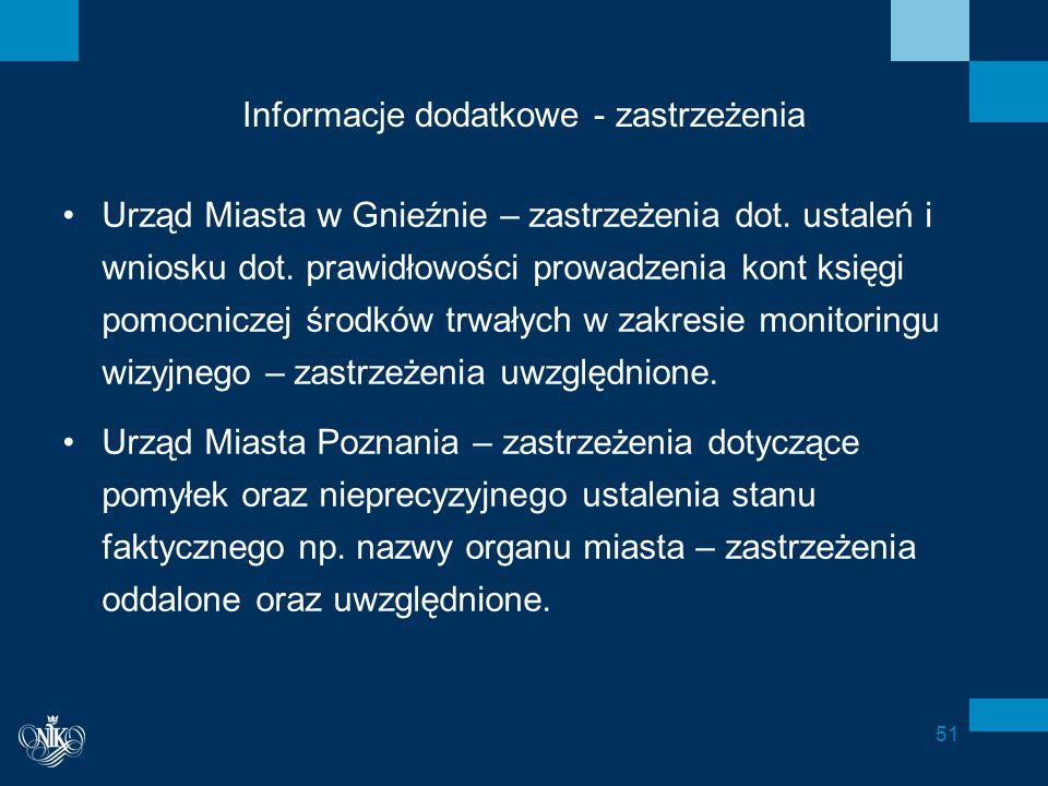 Informacje dodatkowe - zastrzeżenia Urząd Miasta w Gnieźnie – zastrzeżenia dot.