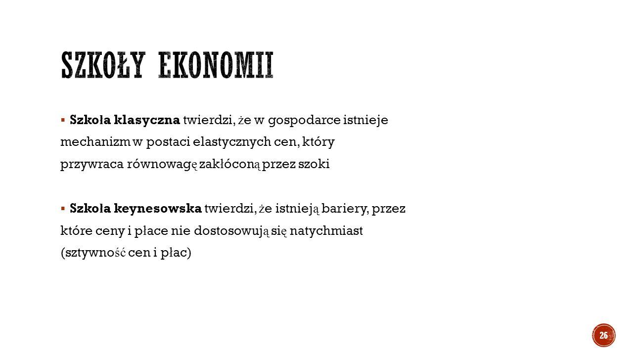  Szko ł a klasyczna twierdzi, ż e w gospodarce istnieje mechanizm w postaci elastycznych cen, który przywraca równowag ę zak ł ócon ą przez szoki  S