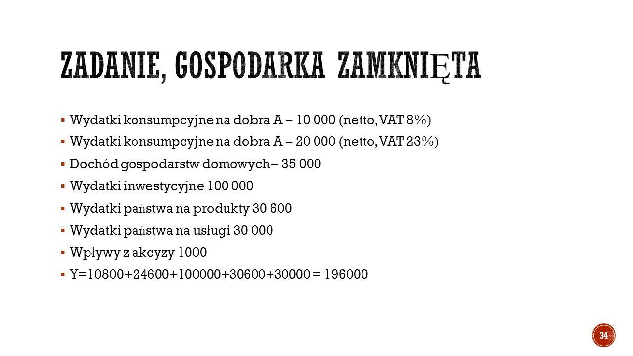  Wydatki konsumpcyjne na dobra A – 10 000 (netto, VAT 8%)  Wydatki konsumpcyjne na dobra A – 20 000 (netto, VAT 23%)  Dochód gospodarstw domowych –