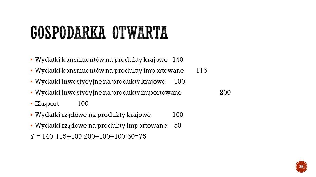  Wydatki konsumentów na produkty krajowe 140  Wydatki konsumentów na produkty importowane 115  Wydatki inwestycyjne na produkty krajowe 100  Wydatki inwestycyjne na produkty importowane 200  Eksport 100  Wydatki rz ą dowe na produkty krajowe 100  Wydatki rz ą dowe na produkty importowane 50 Y = 140-115+100-200+100+100-50=75 36